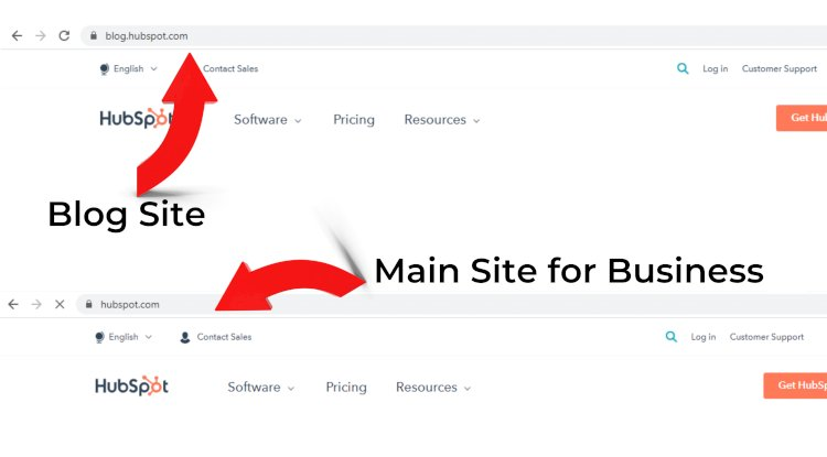 Hubspot's Blog on another subdomain